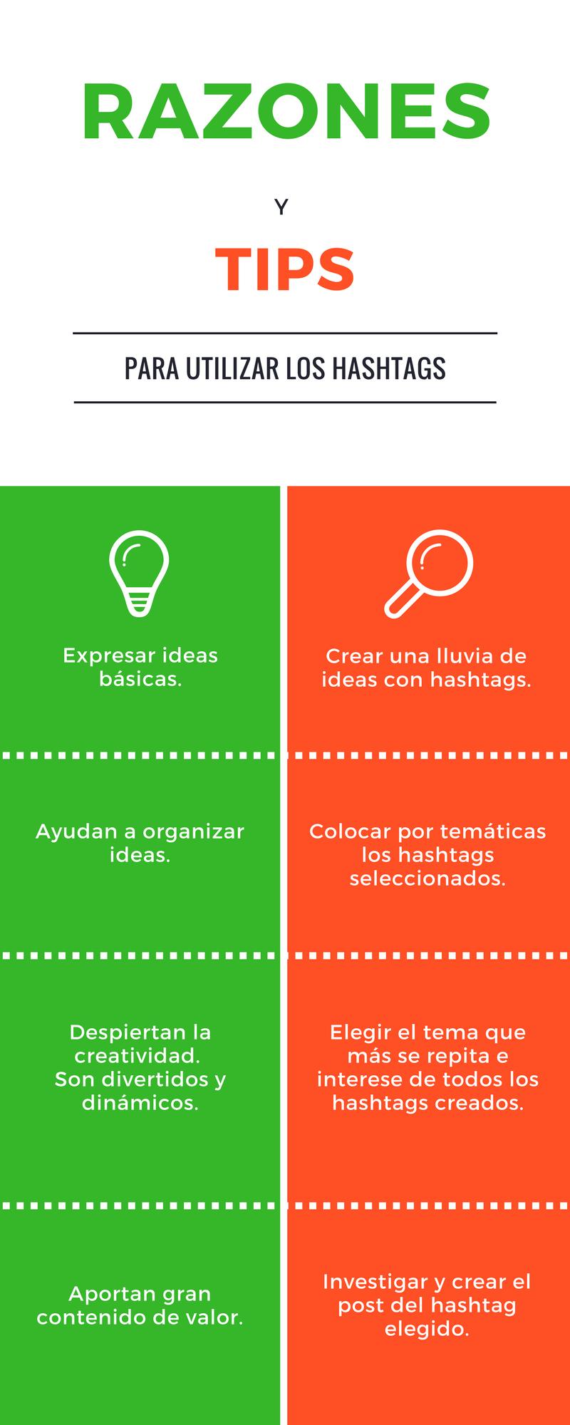 infografía post hashtag